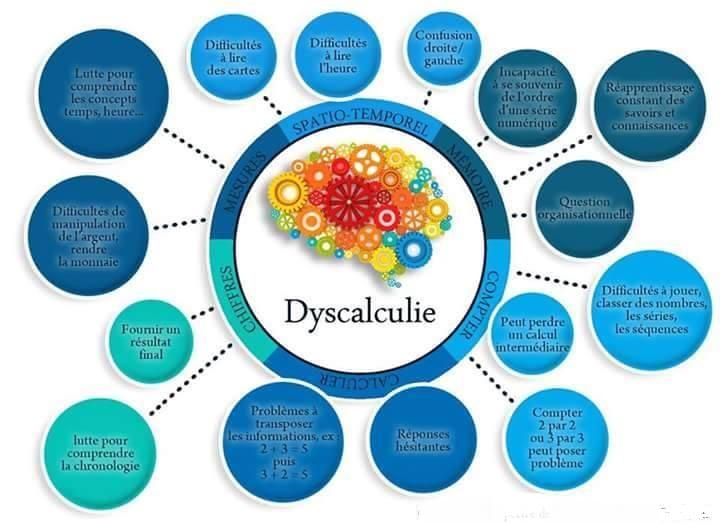 dyscalculie1