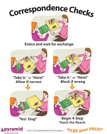Poster layout-Correspondence Checks