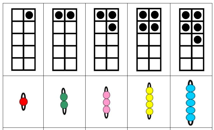 chiffres 1 à 5 bis